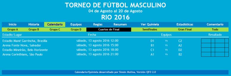 QFO2016_Cuartos