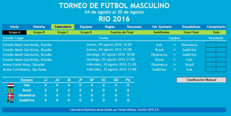 QFO2016_Grupos